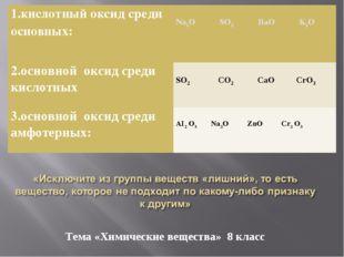 Тема «Химические вещества» 8 класс 1.кислотный оксид среди основных: Na2O SO