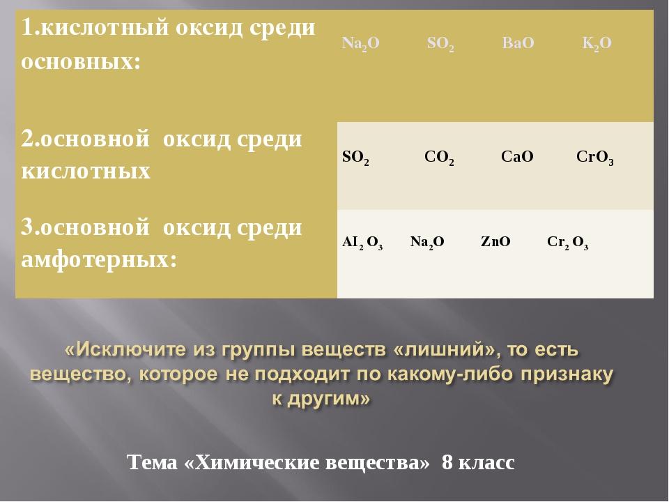 Тема «Химические вещества» 8 класс 1.кислотный оксид среди основных: Na2O SO...