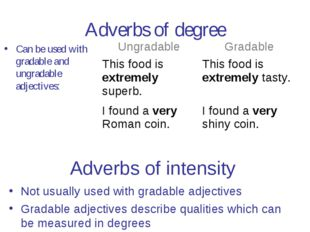 Adverbs of degree Can be used with gradable and ungradable adjectives: Adverb