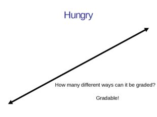 Hungry How many different ways can it be graded? Gradable!