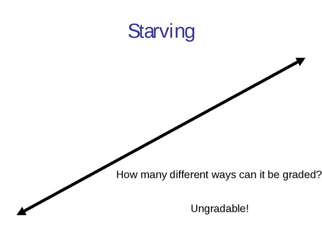 Starving How many different ways can it be graded? Ungradable!