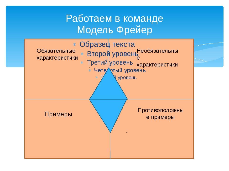 Работаем в команде Модель Фрейер Обязательные характеристики Необязательные х...