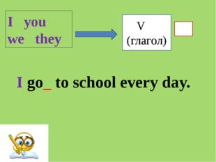 I you we they V (глагол) I go to school every day.