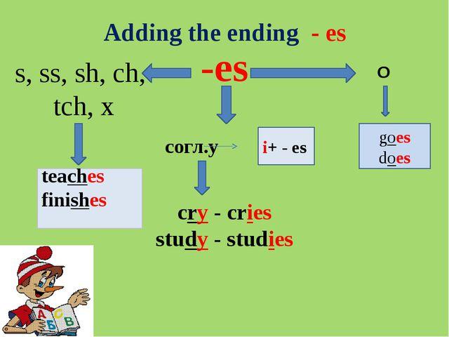 Adding the ending - es -es s, ss, sh, ch, tch, x согл.y i+ - es cry - cries s...