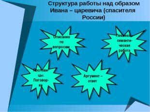 Структура работы над образом Ивана – царевича (спасителя России) Описание по