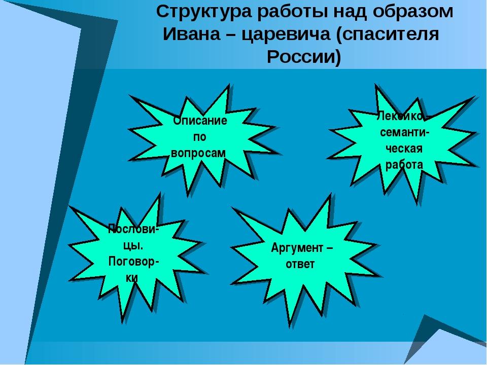 Структура работы над образом Ивана – царевича (спасителя России) Описание по...