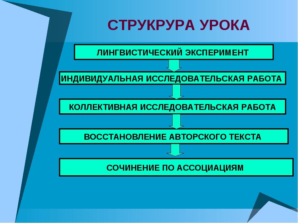 СТРУКРУРА УРОКА ЛИНГВИСТИЧЕСКИЙ ЭКСПЕРИМЕНТ ИНДИВИДУАЛЬНАЯ ИССЛЕДОВАТЕЛЬСКАЯ...