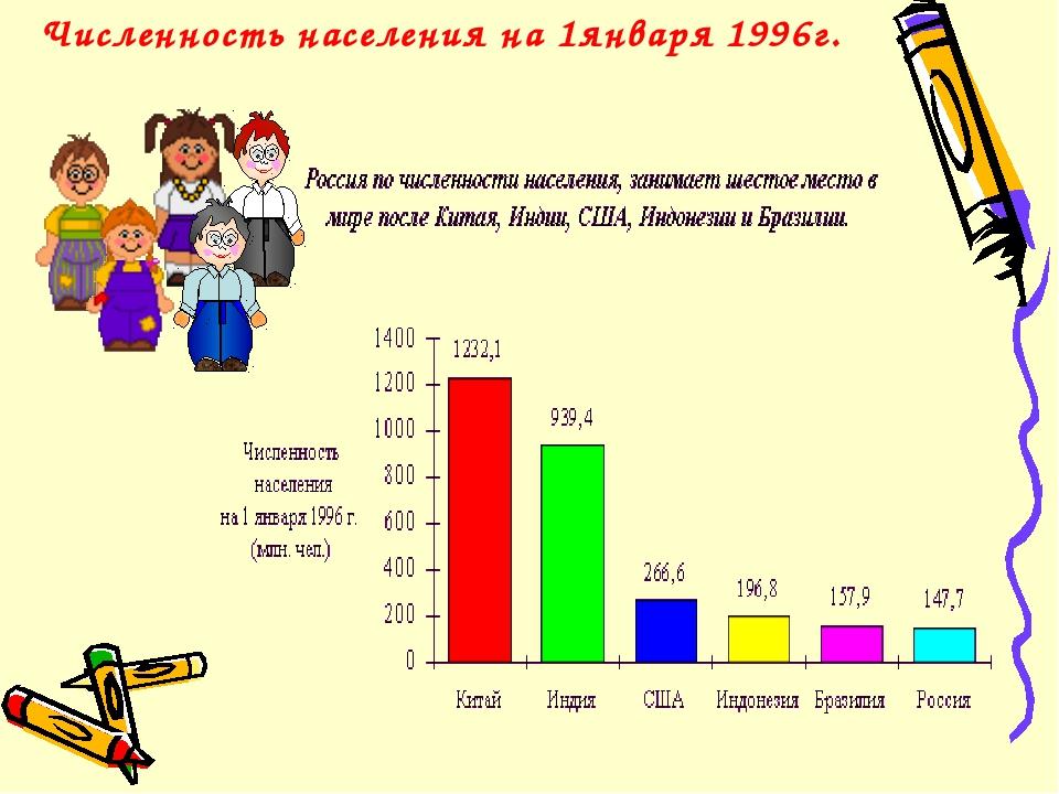 Численность населения на 1января 1996г.