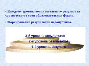 • Каждому уровню воспитательного результата соответствует своя образовательна