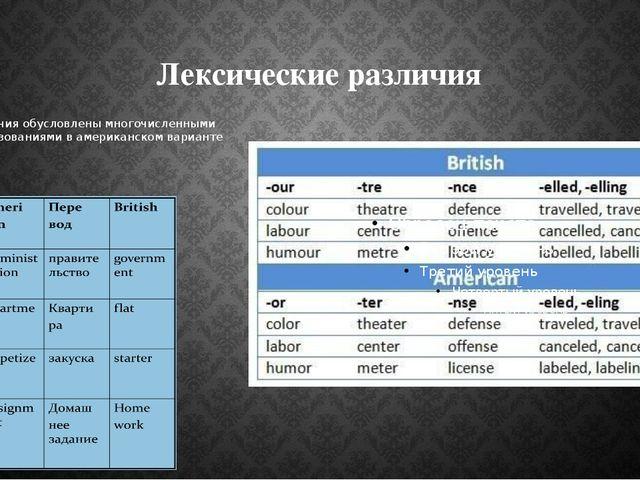 Лексические различия Различия обусловлены многочисленными заимствованиями в а...