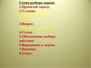 Схема разбора задачи. 1.Прочитай задачу. 2.Условие. (Что известно в задаче?)