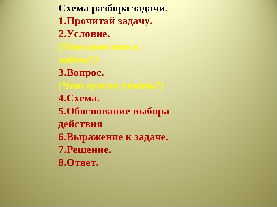 Схема разбора задачи. 1.Прочитай задачу. 2.Условие. (Что известно в задаче?)...