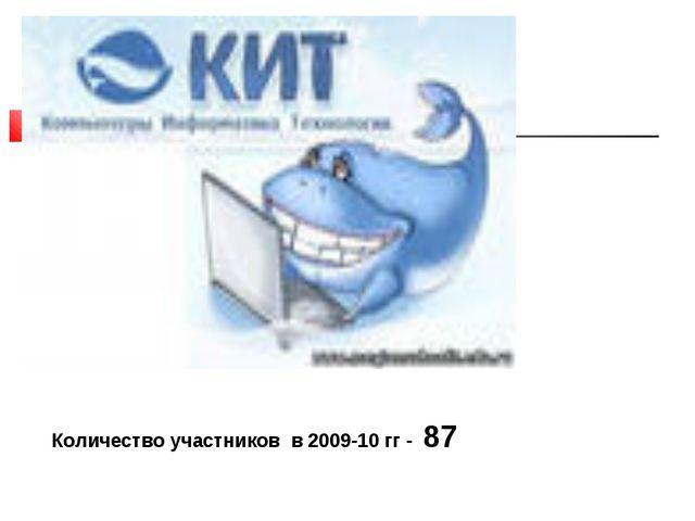 Количество участников в 2009-10 гг - 87