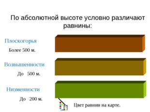 По абсолютной высоте условно различают равнины: Цвет равнин на карте. Плоског