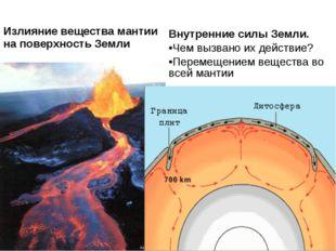 Излияние вещества мантии на поверхность Земли Внутренние силы Земли. Чем вызв
