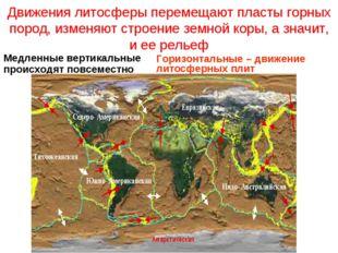 Движения литосферы перемещают пласты горных пород, изменяют строение земной к