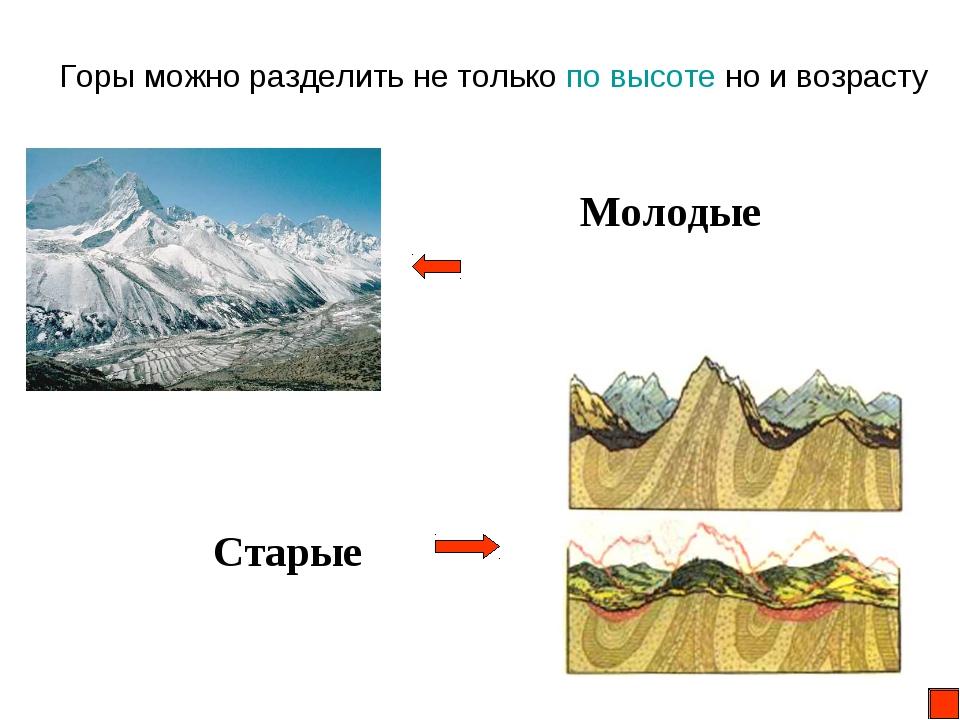 Молодые Старые Горы можно разделить не только по высоте но и возрасту