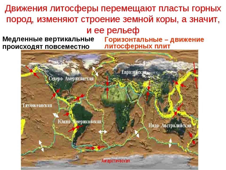 Движения литосферы перемещают пласты горных пород, изменяют строение земной к...