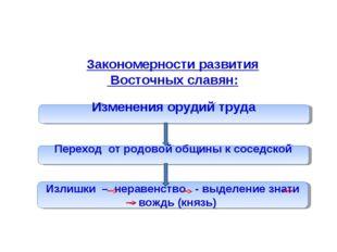 Закономерности развития Восточных славян: Излишки – неравенство - выделение з