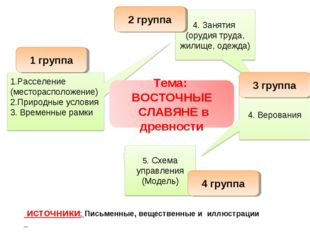 источники: Письменные, вещественные и иллюстрации 1 группа 3 группа 2 группа