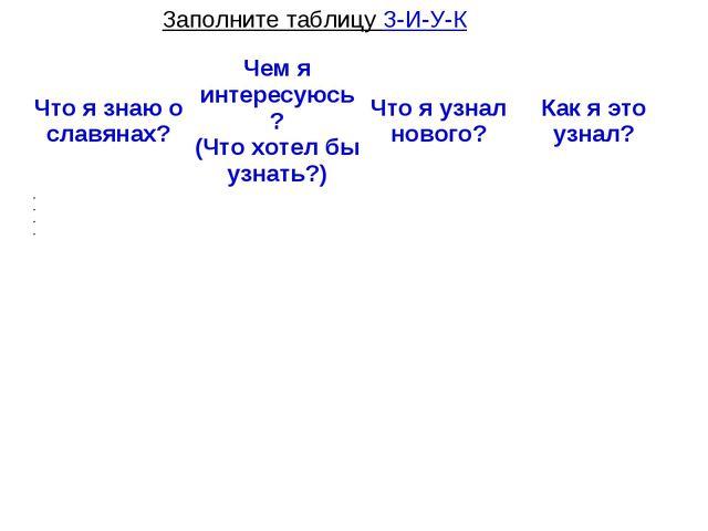 Заполните таблицу З-И-У-К Что я знаю о славянах?Чем я интересуюсь? (Что хоте...