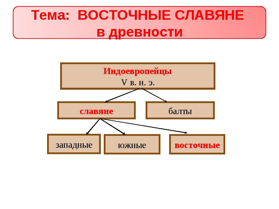 Индоевропейцы V в. н. э. славяне балты западные восточные южные