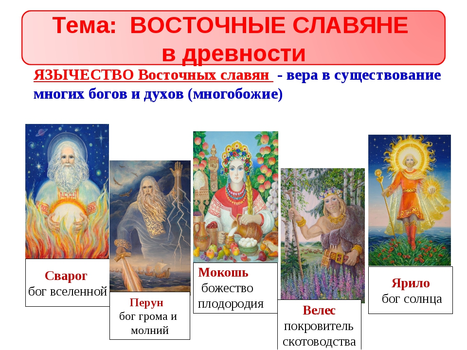 ЯЗЫЧЕСТВО Восточных славян - вера в существование многих богов и духов (много...