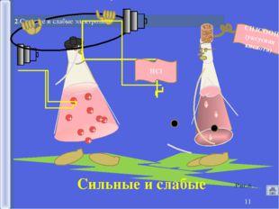 * 2.Сильные и слабые электролиты HCl + + + Сильные и слабые Рис.6.