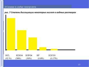 * 2.Сильные и слабые электролиты % НСL H2SO4 H3PO4 HF H2CO3 (92 %) (58%) (30%