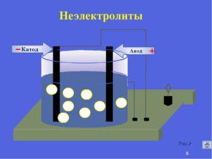 Анод Катод - + * Рис.3. Неэлектролиты