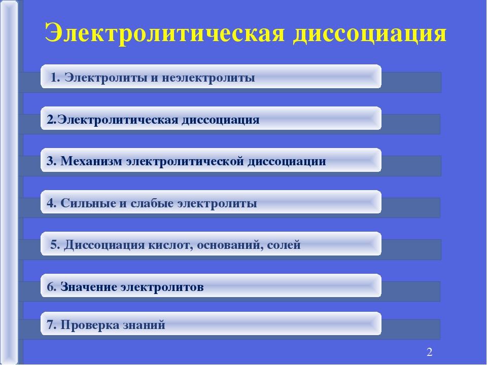 * Электролитическая диссоциация