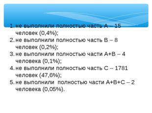 не выполнили полностью часть А – 15 человек (0,4%); не выполнили полностью ча
