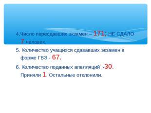 4.Число пересдавших экзамен – 171; НЕ СДАЛО 7 человек. 5. Количество учащихся