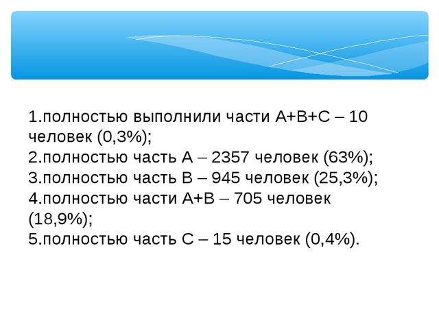 полностью выполнили части А+В+С – 10 человек (0,3%); полностью часть А – 2357...