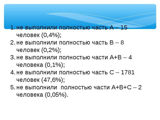 не выполнили полностью часть А – 15 человек (0,4%); не выполнили полностью ча...