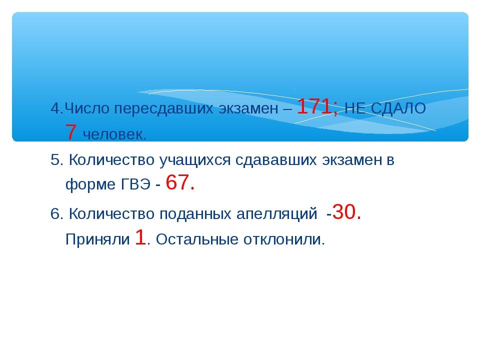 4.Число пересдавших экзамен – 171; НЕ СДАЛО 7 человек. 5. Количество учащихся...