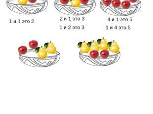 1 и 1 это 2 2 и 1 это 3 4 и 1 это 5 1 и 2 это 3 1 и 4 это 5