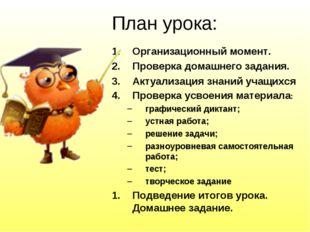 План урока: Организационный момент. Проверка домашнего задания. Актуализация