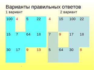 Варианты правильных ответов 1 вариант 2 вариант 1004522 1576418 30179