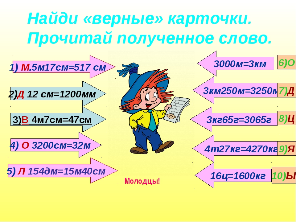 Найди «верные» карточки. Прочитай полученное слово. 1) М.5м17см=517 см 16ц=16...