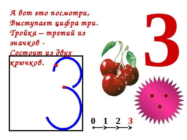 21 продолжи ряд чисел 1,1,2,3,5,8,13...