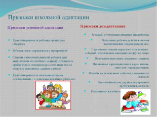 Признаки школьной адаптации Признаки успешной адаптации Признаки дезадаптацпи