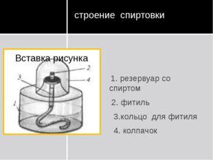 1. резервуар со спиртом 2. фитиль 3.кольцо для фитиля 4. колпачок строение с
