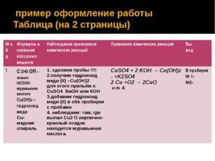 пример оформление работы Таблица (на 2 страницы) №з А д Формулы и названия и