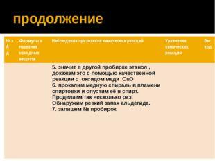 продолжение № з А д Формулы и названия исходных веществ Наблюдения признакиов