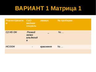 ВАРИАНТ 1 Матрица 1 Реагент/реактив СuOмедная спираль лакмус № пробирки C2 H5