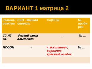 ВАРИАНТ 1 матрица 2 Реагент/ реактив СuO-меднаяспираль Сu(OH)2 № пробирки C2