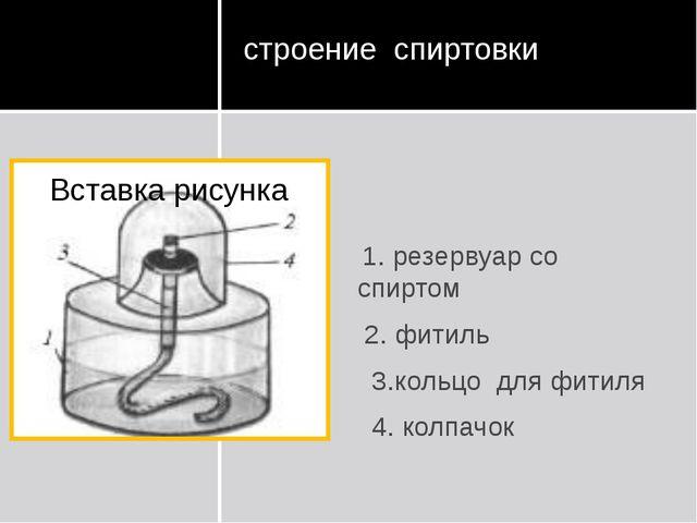1. резервуар со спиртом 2. фитиль 3.кольцо для фитиля 4. колпачок строение с...