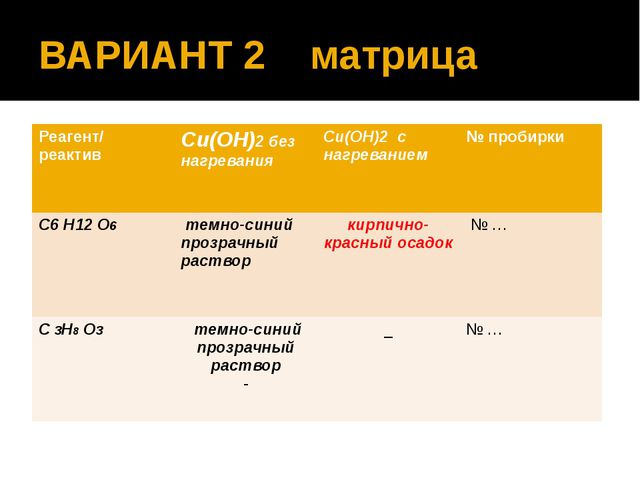 ВАРИАНТ 2 матрица Реагент/ реактив Сu(OН)2 без нагревания Сu(OН)2cнагреванием...