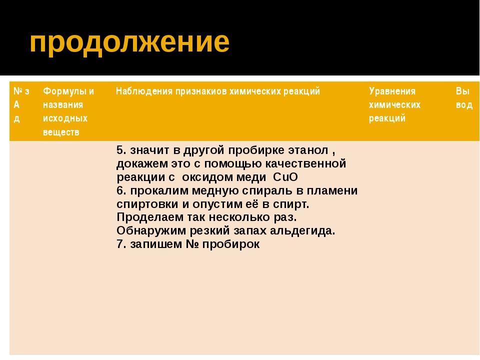 продолжение № з А д Формулы и названия исходных веществ Наблюдения признакиов...